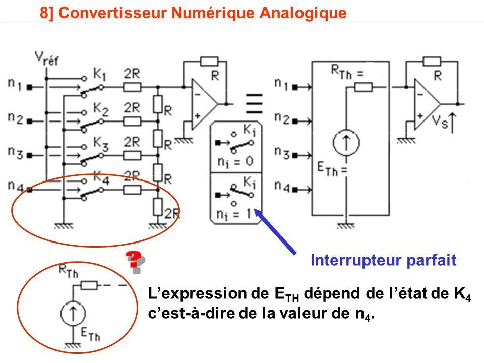 8] Convertisseur Numérique Analogique